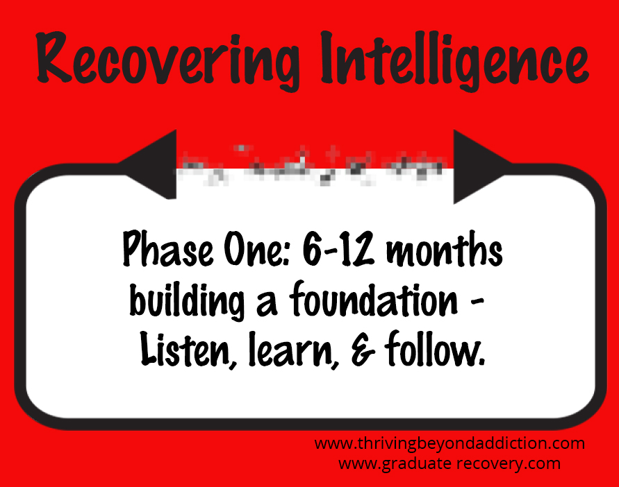 Phase One: 6-12 months building a foundation - Listen, learn and follow.